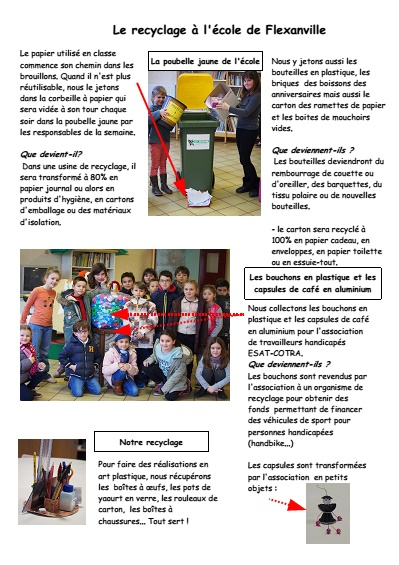 article-recyclage